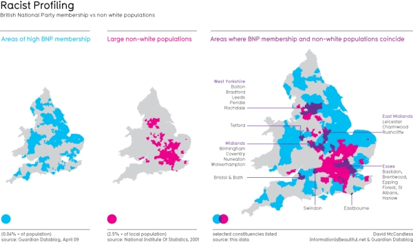 BNP membership vs ethnic minority population